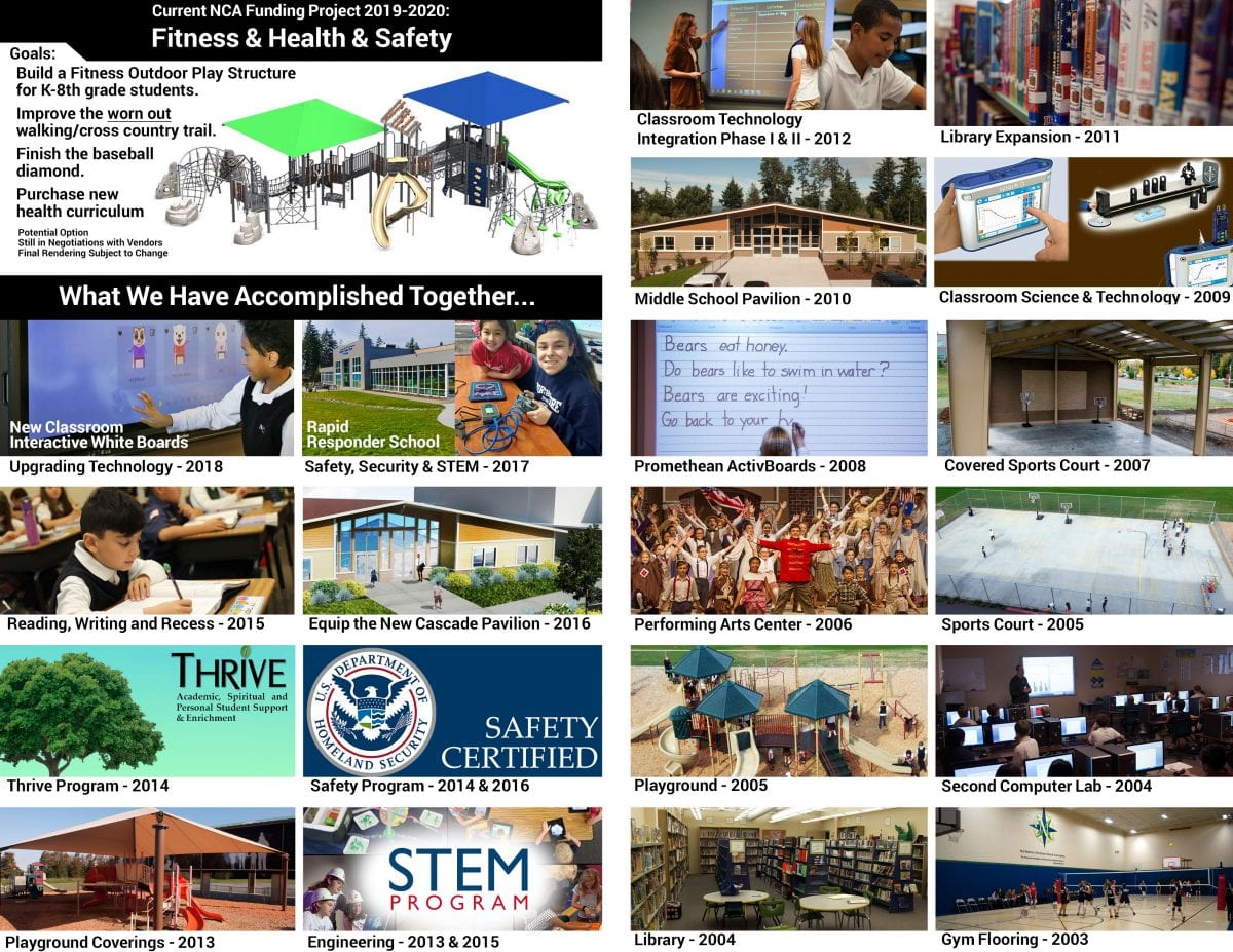 Northshore Christian Academy Projects